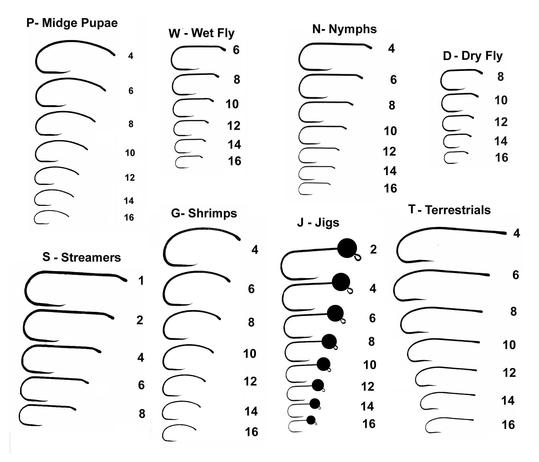 Fly hooks chart images for Fish hook size chart